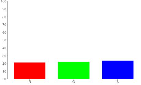 #36383c rgb color chart bar
