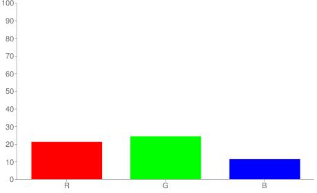 #363e1d rgb color chart bar