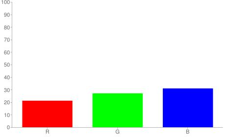 #36454f rgb color chart bar