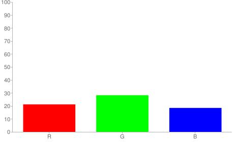 #36482f rgb color chart bar