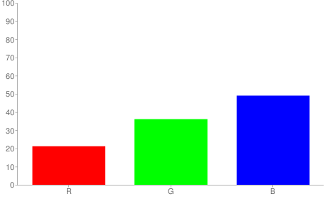 #365c7d rgb color chart bar