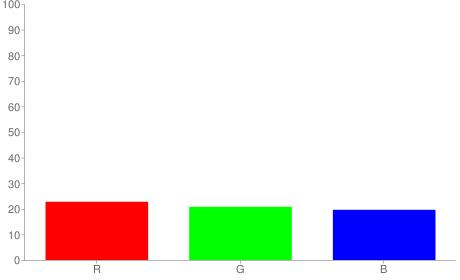 #3a3532 rgb color chart bar