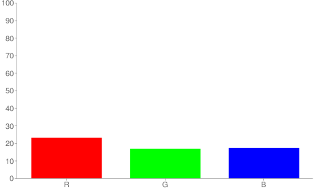#3b2b2c rgb color chart bar