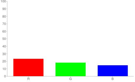 #3b2e25 rgb color chart bar