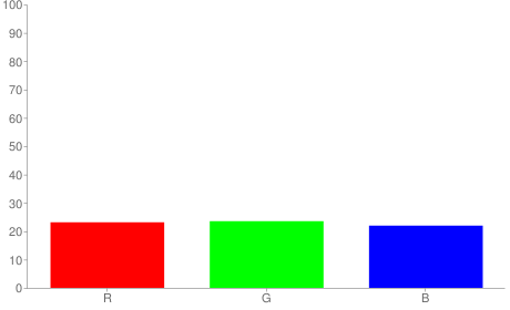 #3b3c38 rgb color chart bar