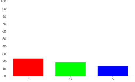 #3c2f23 rgb color chart bar