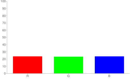 #3c3b3c rgb color chart bar
