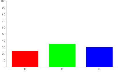 #3e594c rgb color chart bar