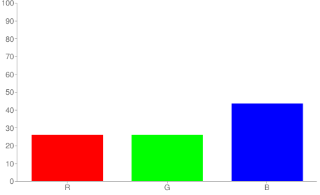 #42426f rgb color chart bar