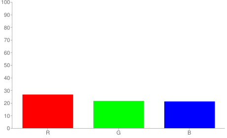 #443736 rgb color chart bar