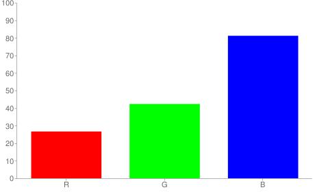 #446ccf rgb color chart bar