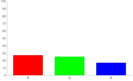 #45402b rgb color chart bar