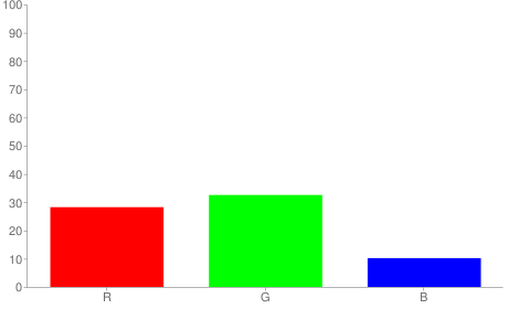 #48531a rgb color chart bar