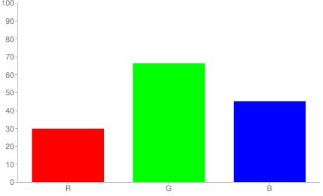 #4ca973 rgb color chart bar