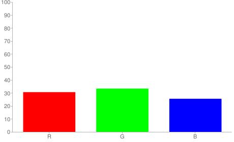 #4e5541 rgb color chart bar