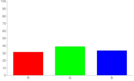 #506355 rgb color chart bar