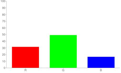 #507d2a rgb color chart bar
