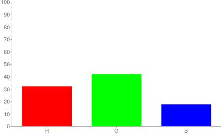 #526b2d rgb color chart bar