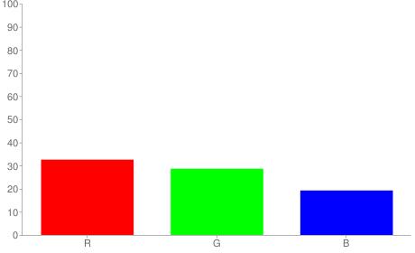 #534931 rgb color chart bar