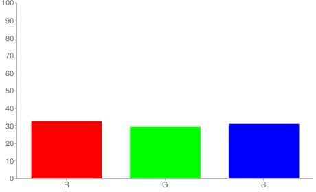 #534b4f rgb color chart bar