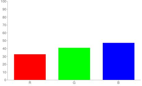 #536878 rgb color chart bar