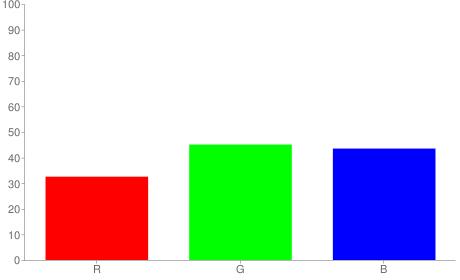 #53736f rgb color chart bar