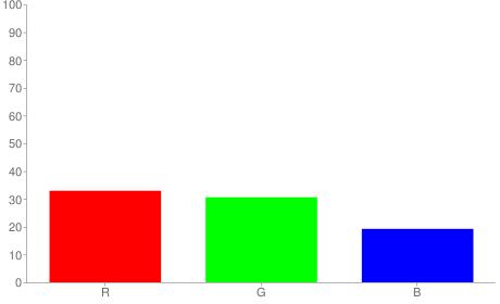 #544e31 rgb color chart bar