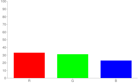 #544f3a rgb color chart bar