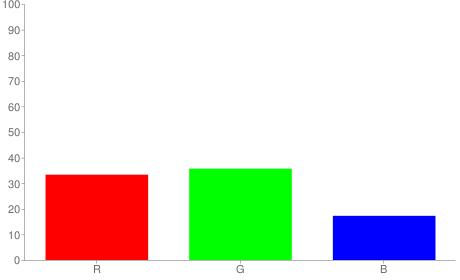 #555b2c rgb color chart bar