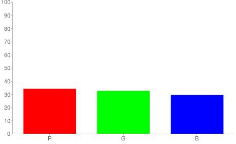 #57534b rgb color chart bar