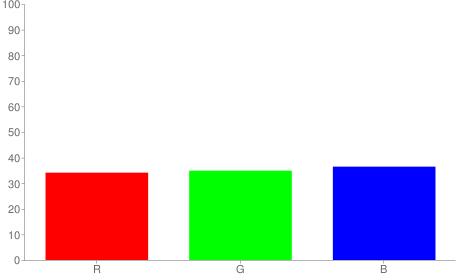 #57595d rgb color chart bar