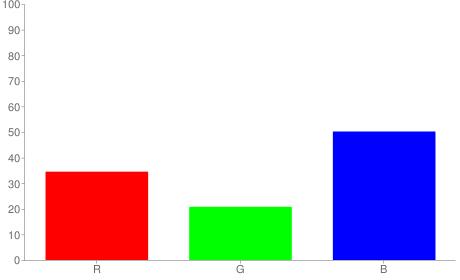 #583580 rgb color chart bar