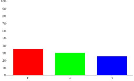 #5a4d41 rgb color chart bar