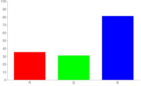 #5a4fcf rgb color chart bar