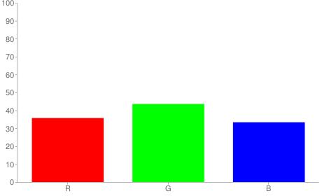 #5b6f55 rgb color chart bar