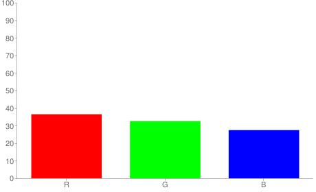#5d5346 rgb color chart bar