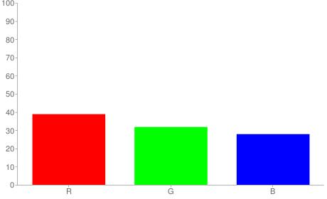 #635147 rgb color chart bar