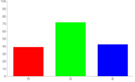 #63b76c rgb color chart bar