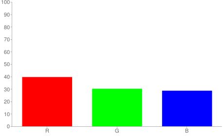 #654d49 rgb color chart bar
