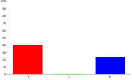 #66023c rgb color chart bar