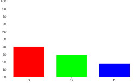 #664a2d rgb color chart bar