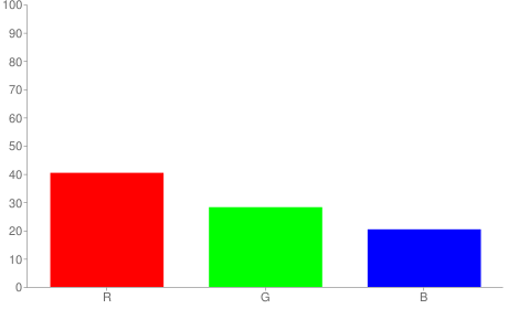#674834 rgb color chart bar