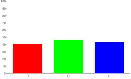 #68766e rgb color chart bar