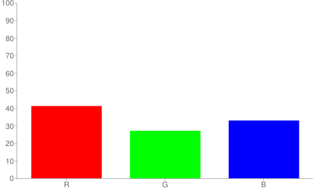 #694554 rgb color chart bar