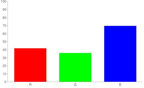 #6a5bb1 rgb color chart bar