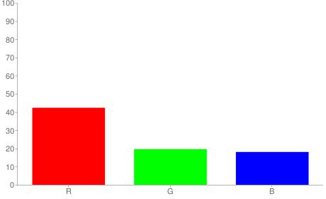 #6c322e rgb color chart bar