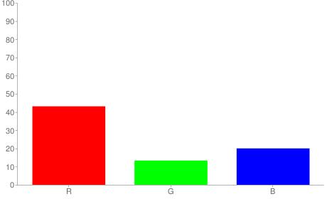 #6e2233 rgb color chart bar