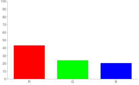 #6e3d34 rgb color chart bar