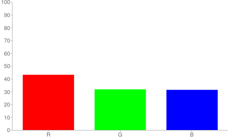 #6e5150 rgb color chart bar