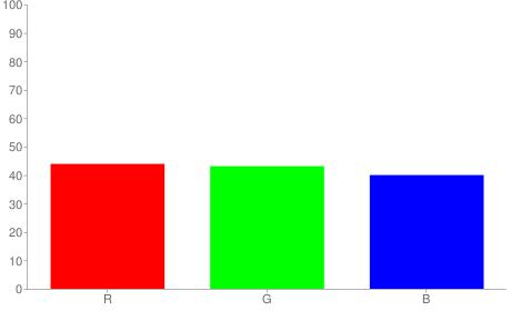 #706e66 rgb color chart bar